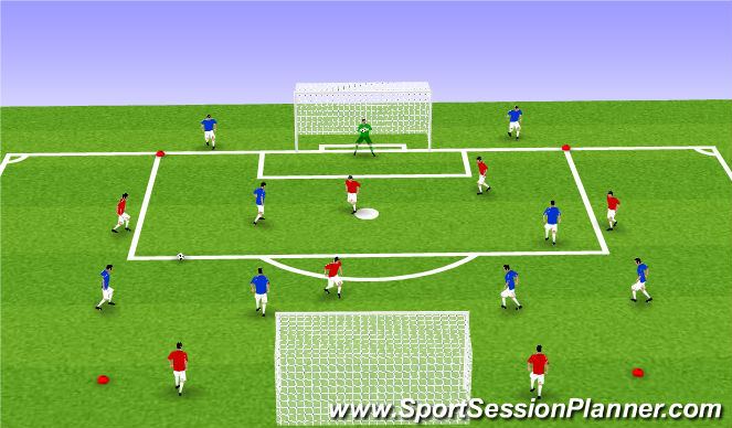 Football/Soccer Session Plan Drill (Colour): Shooting - Warm Up
