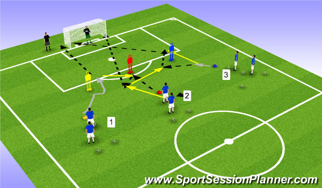 Football/Soccer Session Plan Drill (Colour): Shooting Combo