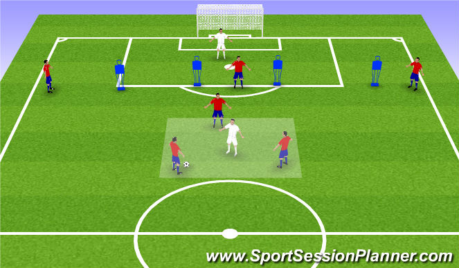 Football/Soccer Session Plan Drill (Colour): Combined