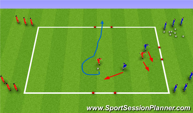 Football/Soccer Session Plan Drill (Colour): 2v2 to 3 gates