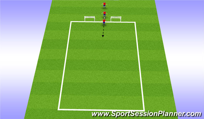 Football/Soccer Session Plan Drill (Colour): 1v1 Defender from Behind