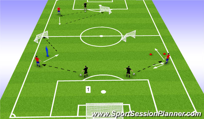 Football/Soccer Session Plan Drill (Colour): WB Recieving