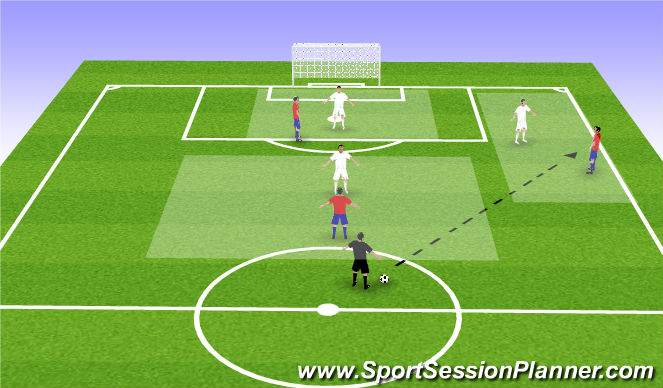 Football/Soccer Session Plan Drill (Colour): 1v1 x 3