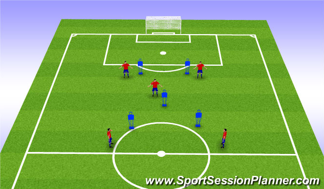 Football/Soccer Session Plan Drill (Colour): Tech-Func Finishing