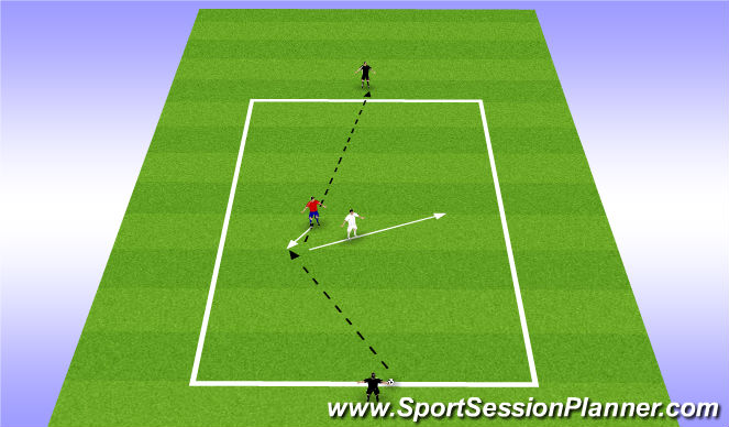 Football/Soccer Session Plan Drill (Colour): 1v1+2