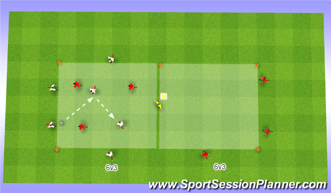 Football/Soccer Session Plan Drill (Colour): Warm Up Specific: 6v3+1N Transition Game