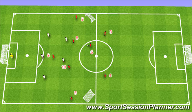 Football/Soccer Session Plan Drill (Colour): Main Part #1: Attacking 8v5 Situation