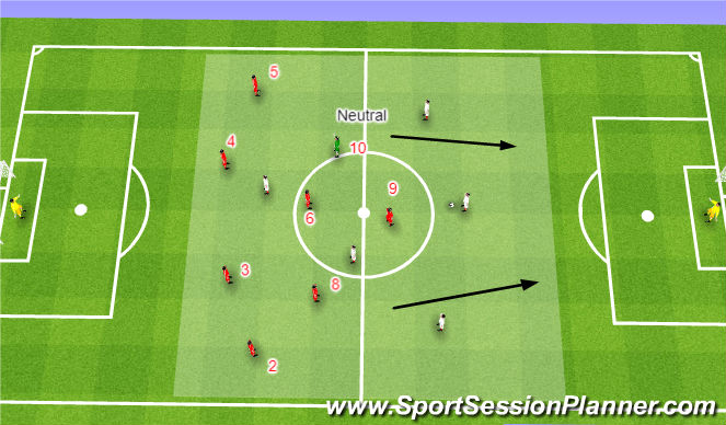 Football/Soccer Session Plan Drill (Colour): Main Part #2: Defending 2nd Third + Counterattack