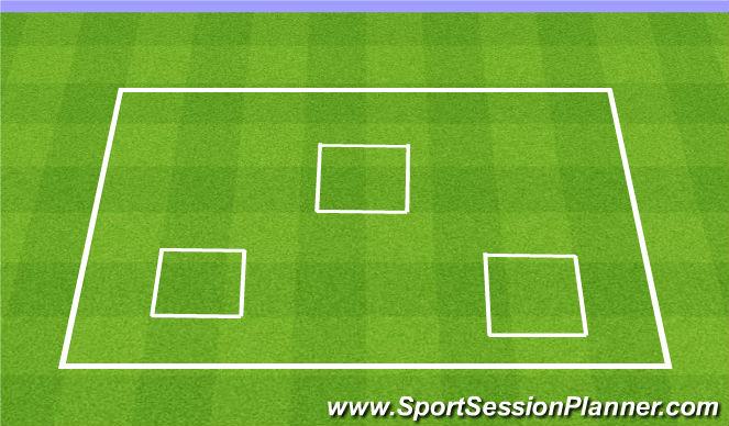 Football/Soccer Session Plan Drill (Colour): 6v6 Pass into space. Podanie do pola 6v6