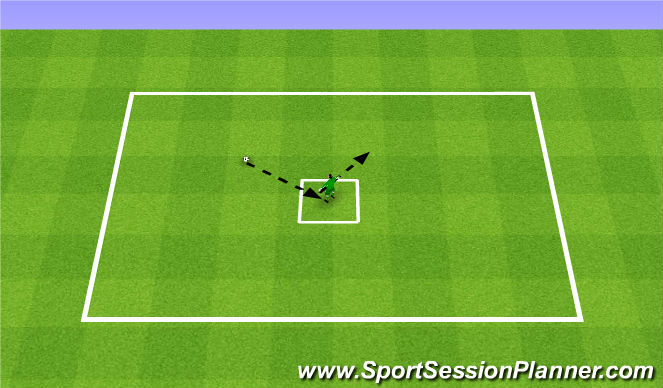 Football/Soccer Session Plan Drill (Colour): 6v6 Playing through the middle man. Granie przez środkowego 6v6.