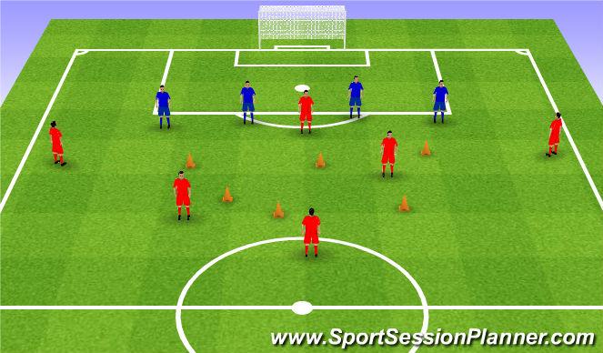 Football/Soccer Session Plan Drill (Colour): 6v4/7v5.
