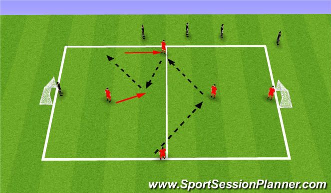 Football/Soccer Session Plan Drill (Colour): Patterns 1