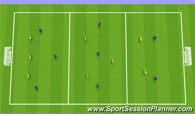 Football/Soccer Session Plan Drill (Colour): Playing through Units