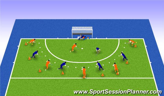 Hockey Ejercicio del Plan de Sesiones (Color): 3. Passades i  Remat d'arrastre (no aixecar stick)