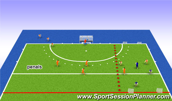 Hockey Session Plan Drill (Colour): 1.PC's