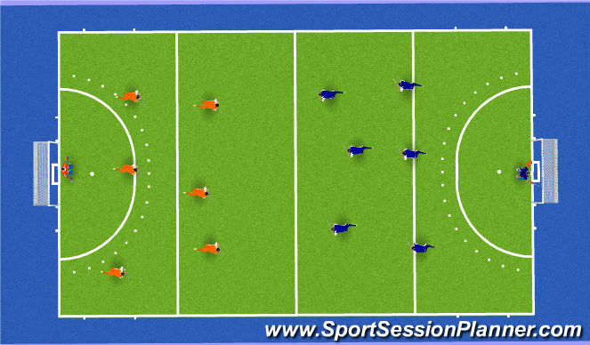 Hockey Session Plan Drill (Colour): 2.Girs protgegits