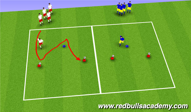 Football/Soccer Session Plan Drill (Colour): body shape (closing on)