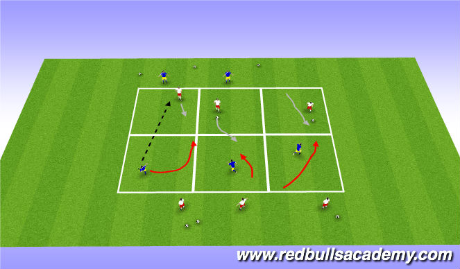 Football/Soccer Session Plan Drill (Colour): 1v1 semi opposed( delay, denied)