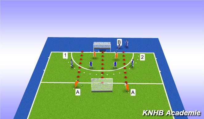 Hockey Session Plan Drill (Colour): 2:1 in diepte