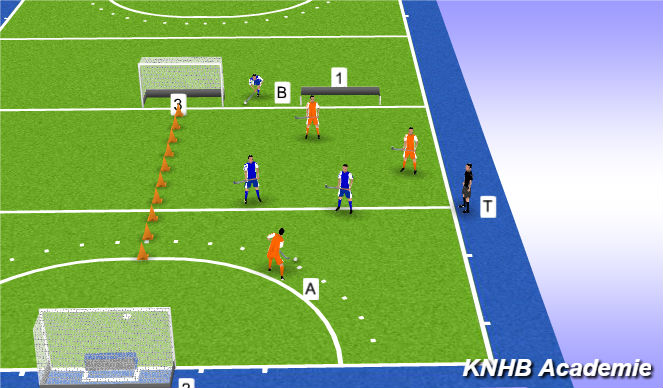 Hockey Session Plan Drill (Colour): 3:2 in diepte