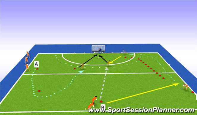 Hockey Session Plan Drill (Colour): 1.Conducció de Dret