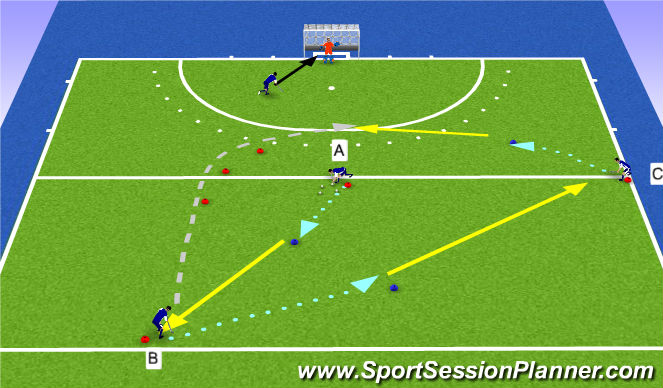 Hockey Session Plan Drill (Colour): 2.Push Peu Dret en Carrera