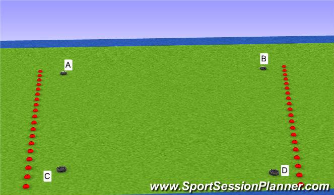 Hockey Session Plan Drill (Colour): 3. JOC NO HOCKEY