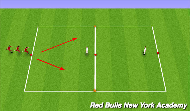 Football/Soccer Session Plan Drill (Colour): Activity 1: Warm-up