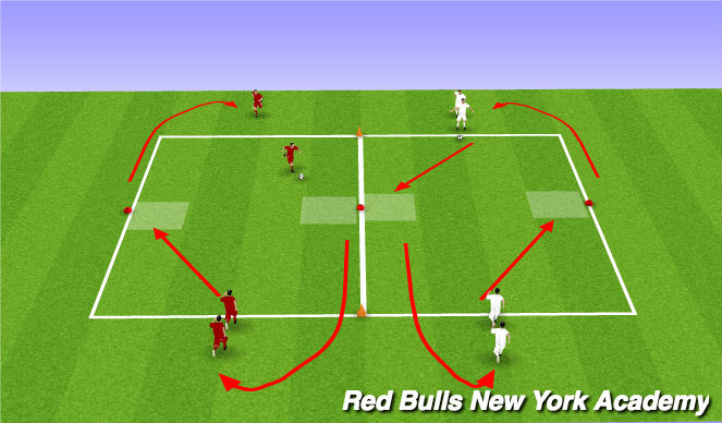 Football/Soccer Session Plan Drill (Colour): Activity 2: technical move: Unopposed