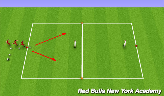 Football/Soccer Session Plan Drill (Colour): Activity 3: Opposed