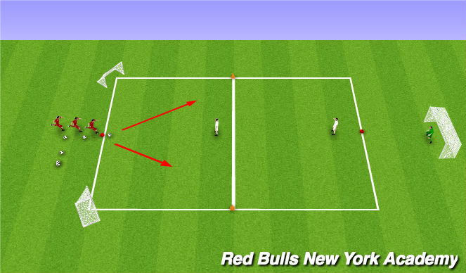 Football/Soccer Session Plan Drill (Colour): Activity 4: Conditioned play