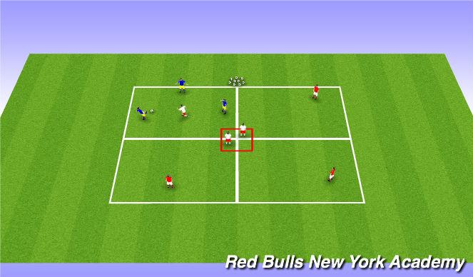 Football/Soccer Session Plan Drill (Colour): Hornets Nest
