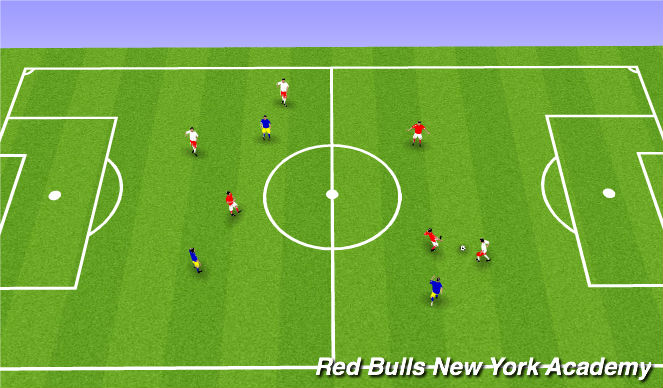 Football/Soccer Session Plan Drill (Colour): 3v3v3