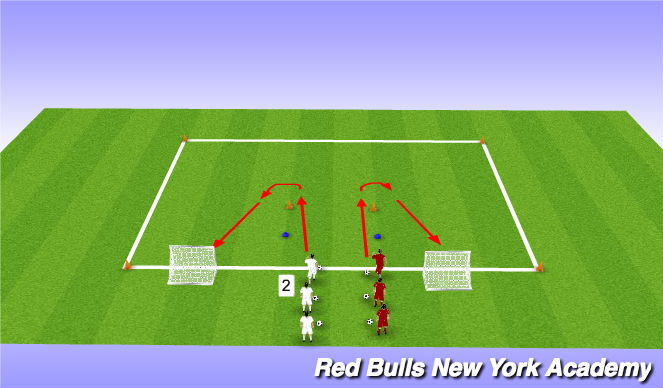 Football/Soccer Session Plan Drill (Colour): Activity 1 Unnoposed