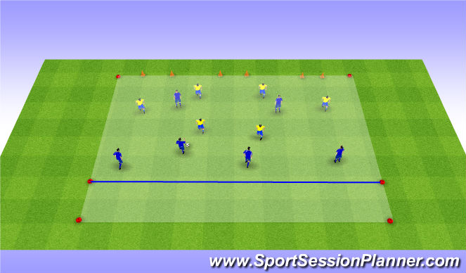 Football/Soccer Session Plan Drill (Colour): 3 Goal game + Counter lLine 1