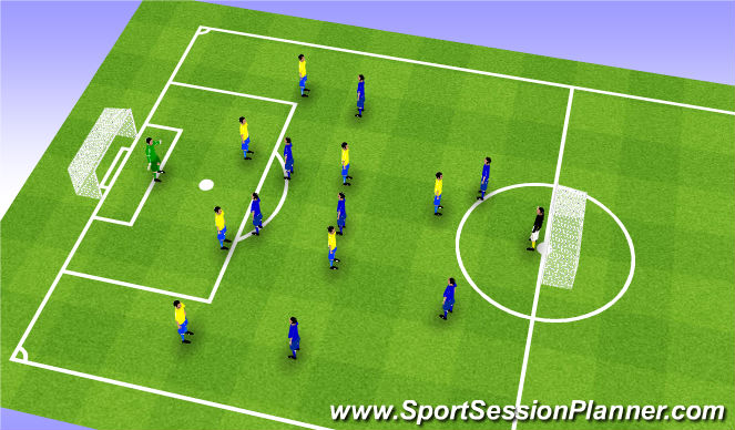 Football/Soccer Session Plan Drill (Colour): 8v8 Defending