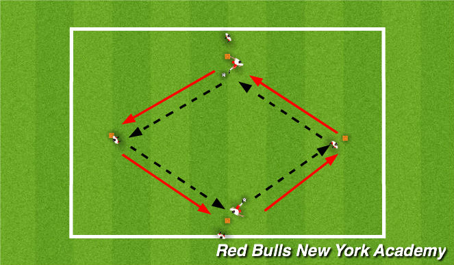 Football/Soccer Session Plan Drill (Colour): Pattern 1 – Around the Diamond