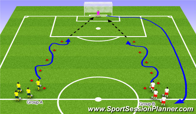 Football/Soccer Session Plan Drill (Colour): Dribble/Run & Shoot