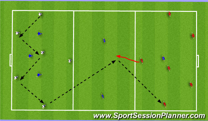 Football/Soccer Session Plan Drill (Colour): 3 team rondo