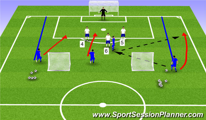 Football/Soccer Session Plan Drill (Colour): 3v3 Defending Crosses