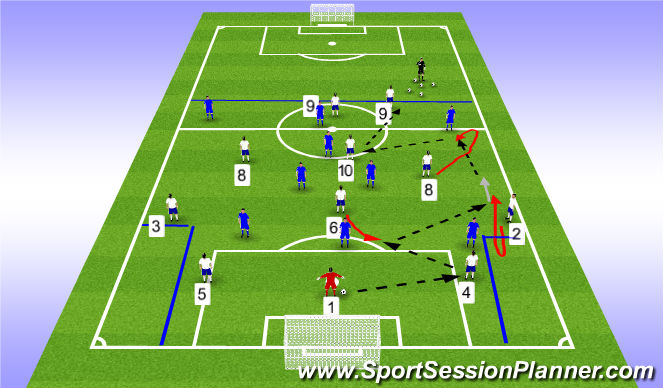 Football/Soccer Session Plan Drill (Colour): 11v9 Build out of back in 4-4-2
