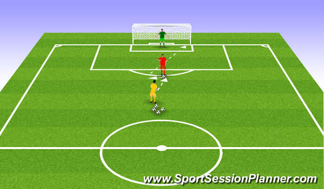 Football/Soccer Session Plan Drill (Colour): edge of box 3 touch to finish