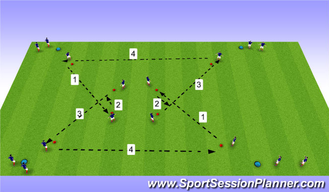 Football/Soccer Session Plan Drill (Colour): Technical Practise
