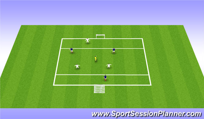 Football/Soccer Session Plan Drill (Colour): 3v3(+1)