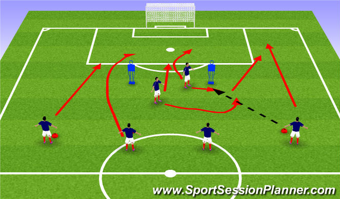 Football/Soccer Session Plan Drill (Colour): Pattern to Goal
