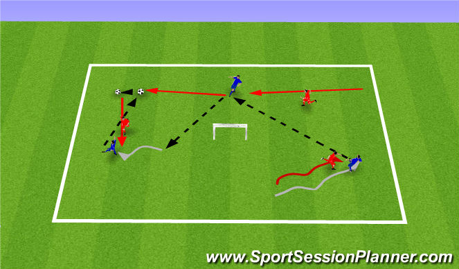 Football/Soccer Session Plan Drill (Colour): Activity 2 - 3v3 to the Jack