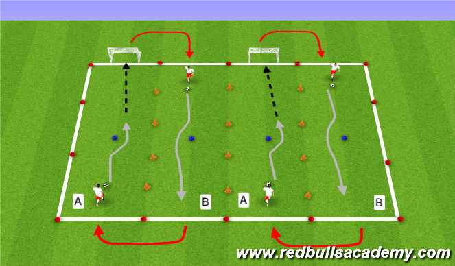 Football/Soccer Session Plan Drill (Colour): Attacking Move Channel