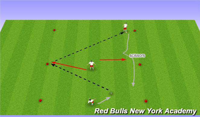 Football/Soccer Session Plan Drill (Colour): Unopposed/Semi Opposed