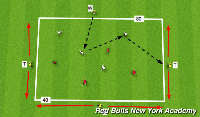 Football/Soccer Session Plan Drill (Colour): ACT3 - SSG
