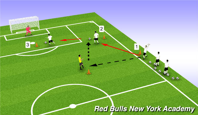 Football/Soccer Session Plan Drill (Colour): Throw N Shoot Out (OPTIONAL)